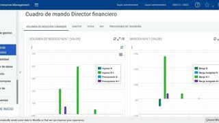 Reynasa incorporará un nuevo software de gestión a finales de 2019
