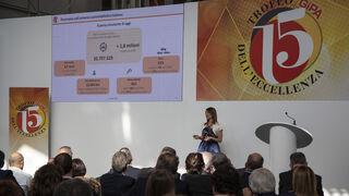 Gipa premia la innovación y el éxito de diez empresas y personalidades del sector