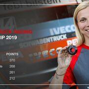 El equipo Schawbentruck acaba 4º en el europeo de camiones