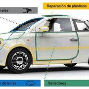 Colad renueva su catálogo de soluciones para la reparación de piezas de plástico