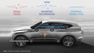 Hyundai desarrolla una tecnología de control activo del ruido de rodadura