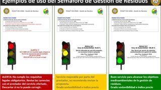 """""""Ponte en verde"""", el plan del Gremi de Talleres de Barcelona para gestionar los residuos"""