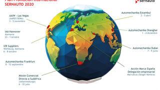 Sernauto pone en marcha su Plan de Promoción Internacional 2020