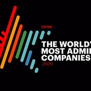 PPG, de nuevo en el ranking de Fortune sobre las compañías más admiradas del mundo