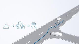 Bosch celebra los 25 años del sistema antiderrape ESP y sus constantes innovaciones