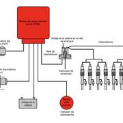 Módulo de control del calentador: qué es y cómo sustituirlo