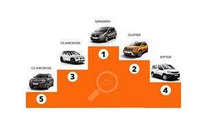 En una semana las búsquedas online de coches aumentan el 85% gracias al plan de ayudas
