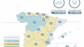 La edad media del parque de vehículos de España sube hasta los 12,7 años