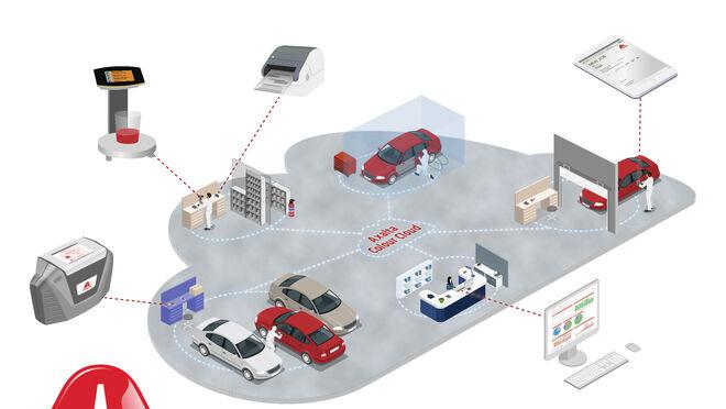 Axalta integra sus programas de gestión en el DMS de Gemicar para más de 2.600 talleres