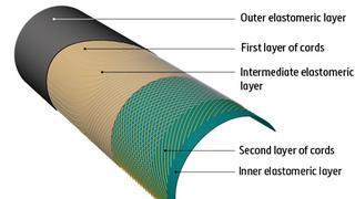 Las balonas neumáticas: características y ventajas de uso
