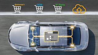 Continental aporta conectividad y seguridad al nuevo eléctrico de VW ID.3