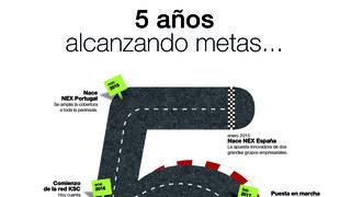 Nex Tyres celebra su quinto aniversario en Portugal