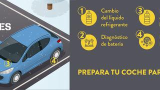 Las cuatro revisiones esenciales para preparar el coche antes del invierno