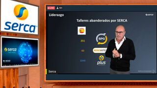 Serca abandera un total de 1.337 talleres en sus tres redes en España