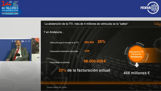 Los talleres de Andalucía facturan 466 millones al año por reparar los vehículos rechazados en la ITV