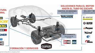 Tenneco y DRiV reivindican la fortaleza de sus marcas y servicios