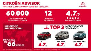 La posventa de Citroën puntúa con sobresaliente en Citroën Advisor