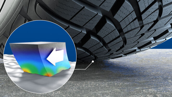 Neumáticos de invierno: por qué aportan buen agarre en condiciones de frío y nieve