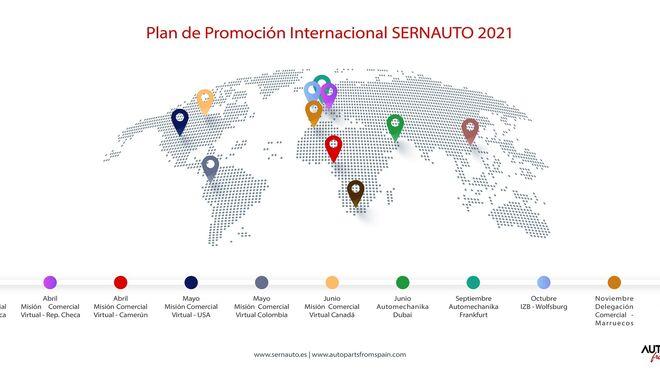 Sernauto seguirá impulsado la marca España con su Plan de Promoción 2021