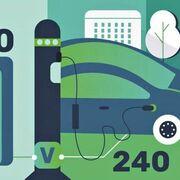 Nuevo etiquetado europeo de vehículos eléctricos para facilitar su recarga