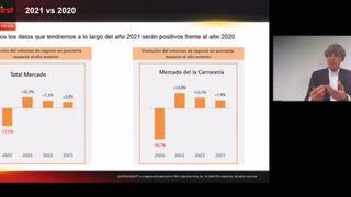 La carrocería repuntará el 14,8% en 2021, tras una caída del 30,7% en 2020