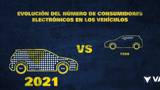 Quedarse sin batería en el móvil o en el coche: ¿qué teme más el cliente?