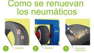 Estos son los 6 pasos en la renovación de un neumático