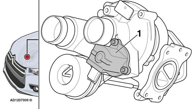 Solución a la falta de potencia del motor de un Citroën DS4