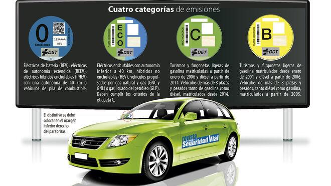Dos de cada diez vehículos en Madrid carece del distintivo medioambiental de la DGT