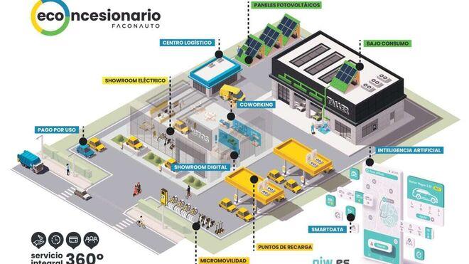 Los concesionarios invertirán 290 millones hasta 2023 para su electrificación y digitalización