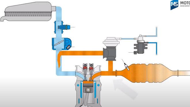 Qué es, para qué sirve y cómo funciona la recirculación de los gases de escape (EGR)