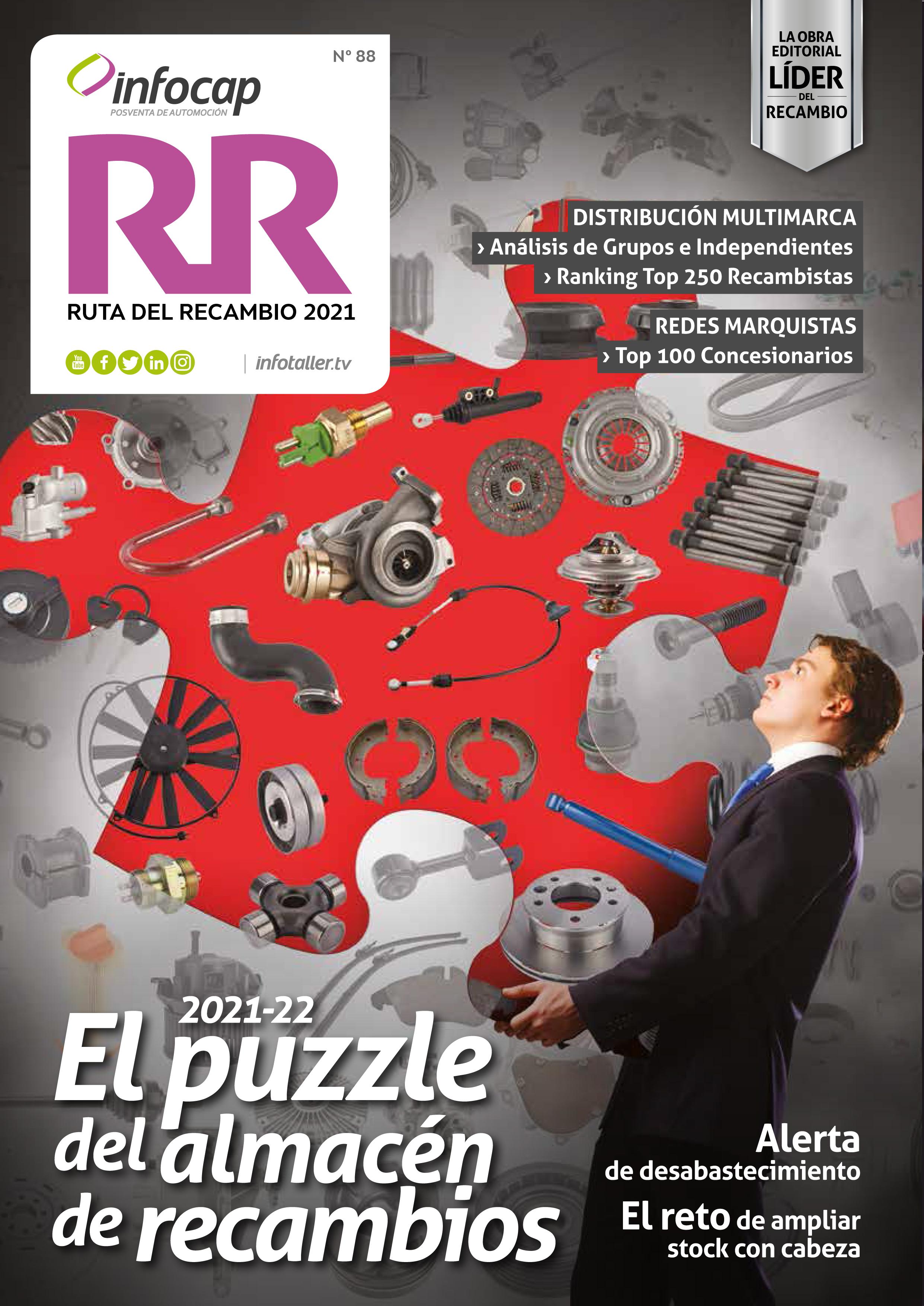 RUTARECAMBIO2021-1