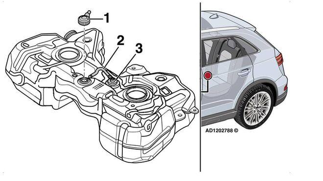 Solución a una anomalía en la boquilla de llenado que se cierra al repostar de un Audi Q3
