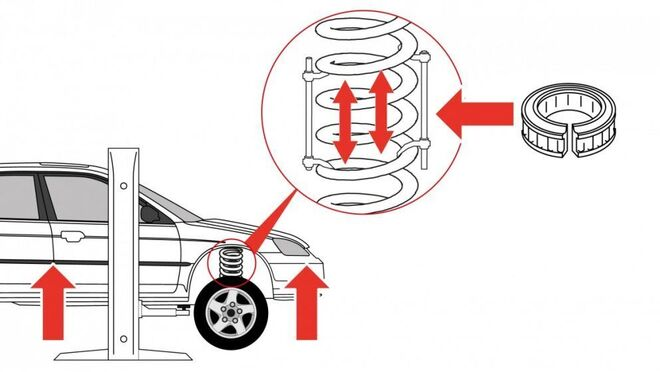 ¿Cómo instalar los espaciadores de goma para la espiral del amortiguador?