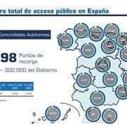 Así es el mapa de 340.000 puntos de recarga públicos que proponen Anfac y Faconauto