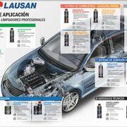 Lausan comercializa en exclusiva la marca Bluechem