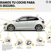 PRO Service promueve el mantenimiento responsable del coche