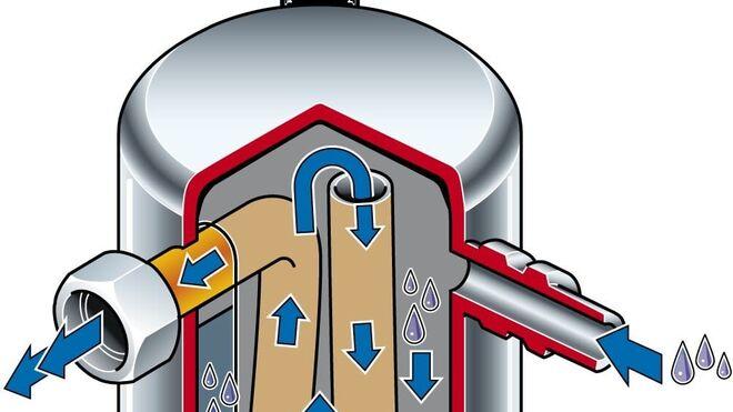 Cómo funciona y cuándo debe sustituirse el filtro deshidratante del climatizador
