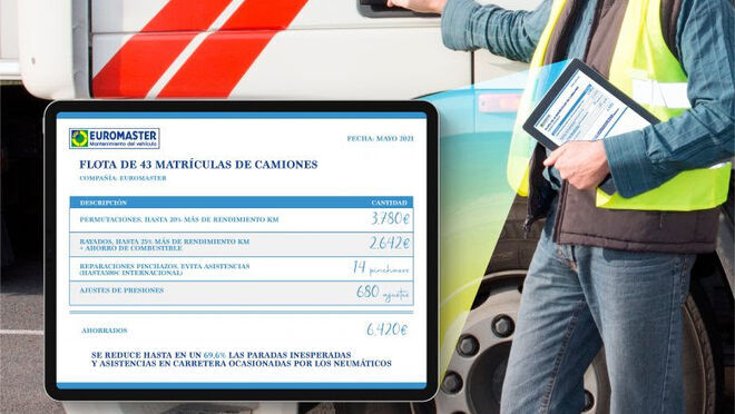 Euromaster propone el mantenimiento predictivo para ahorrar hasta 6.400 euros por flota