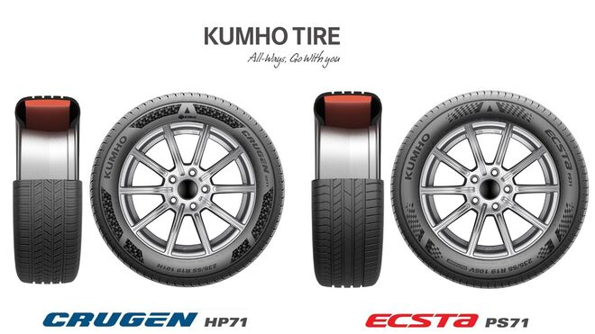 Kia EV6 montará de origen neumáticos Kumho de bajo nivel de ruido