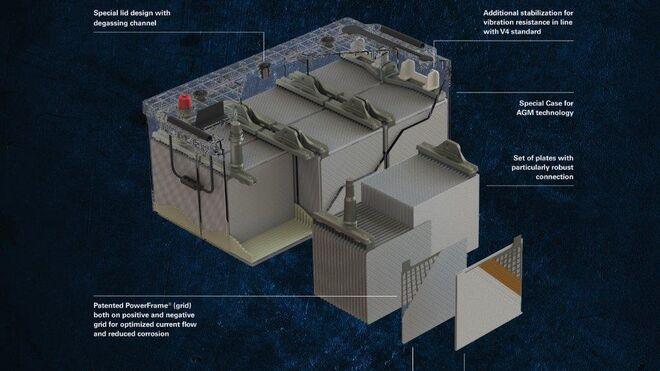Varta ProMotive AGM, nueva batería más duradera para camiones