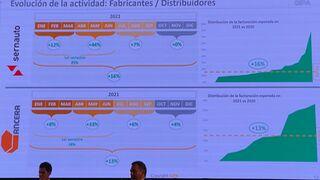 Los distribuidores de recambios crecerán el 13% y los proveedores el 16% en 2021