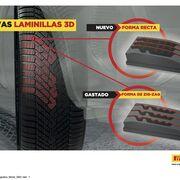 Pirelli presenta Cinturato Winter 2, que mejora el agarre en nieve durante más tiempo