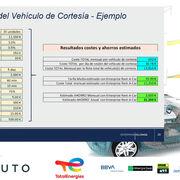 ¿Cuál es el coste de un vehículo de sustitución en un taller oficial?