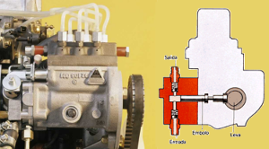 Inyección mecánica Kugelfisher
